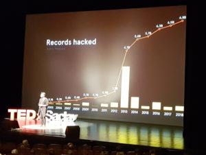 Rand Hindi et le piratage des données personnelles