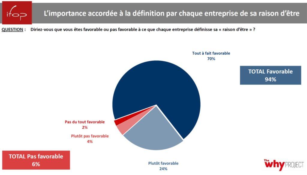 sondage IFOP pour RH&M